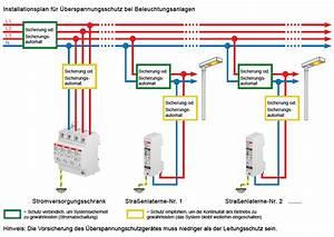 überspannungsschutz Richtig Einbauen : berspannungsschutz f r beleuchtungssysteme ~ Lizthompson.info Haus und Dekorationen