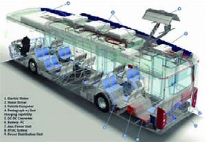 Temsa Announced Avenue Ev  Electric Bus Jointly Developed