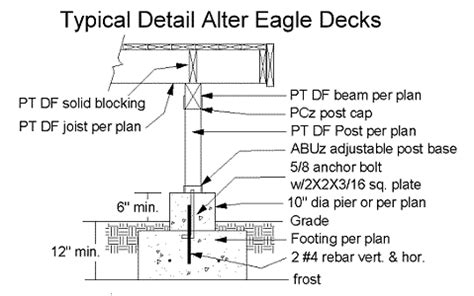deck footing and pier sizes we use for northern california