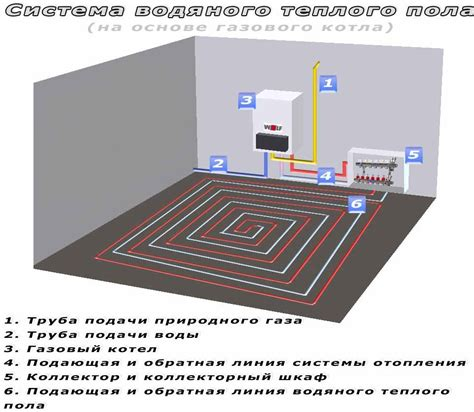 Расчет мощности стальных радиаторов отопления с учетом площади помещения и теплопотерь * ABuildic