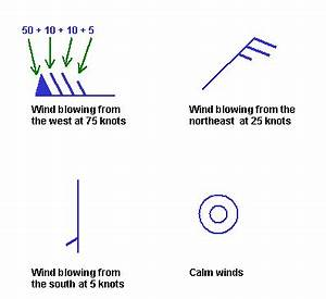 Image Gallery wind symbols