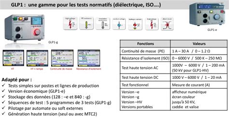 Tests électriques ATEQ fr