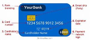 Card Number Visa : which is the card number in debit cards quora ~ Eleganceandgraceweddings.com Haus und Dekorationen