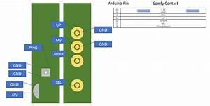 Somfy Blind Motor Wiring Diagram