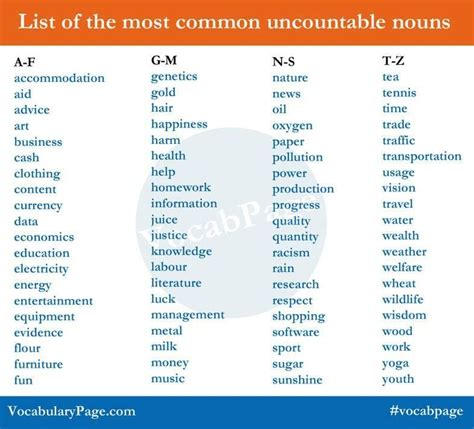 List Of The Most Common Uncountable Nouns  Learning English  Englisch, Grammatik Y Tipps
