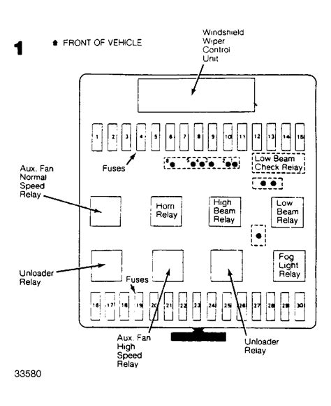 nissan sx fuse box diagram wiring library