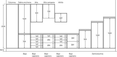 las medidas de los muebles de cocina muebles de cocina medidas de cocina  disenos de unas