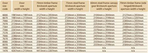 uk door sizes standard upvc front door sizes andersen