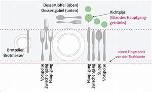 Tisch Eindecken Gastronomie : fachgerechtes eindecken ~ Heinz-duthel.com Haus und Dekorationen