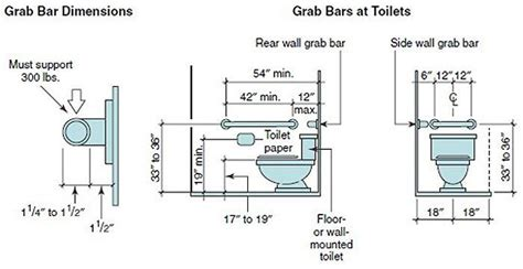 Toilet Grab Bar Ada Requirements by Location Of Grab Bars Toilet Search Are