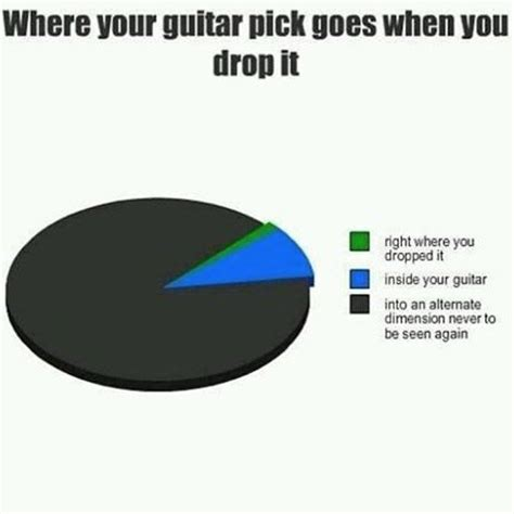 Guitar Memes - 68 best images about guitar memes on pinterest