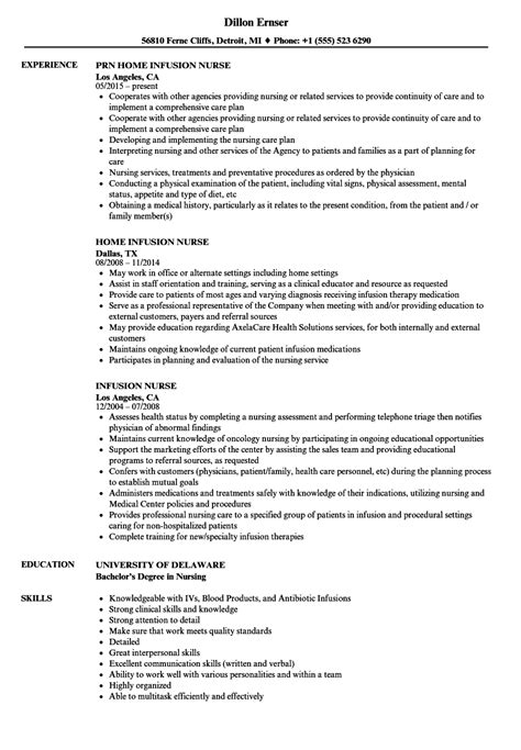 Sle Rn Resume Template by Home Infusion Pharmacy Definition Ftempo