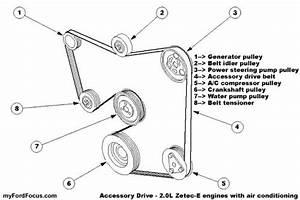 Zetec Serpentine Belt Diagram