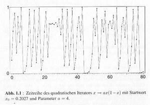 Sensitivität Berechnen : mp die welt im chaos teil 1 das deterministische chaos matroids matheplanet ~ Themetempest.com Abrechnung