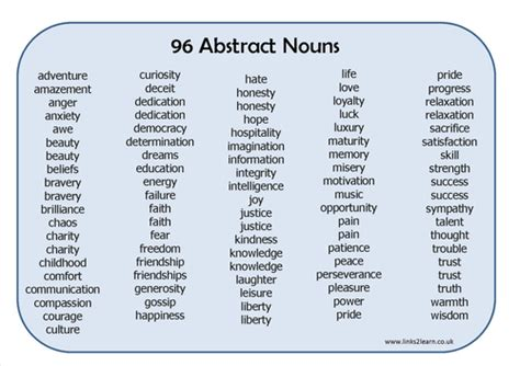 List Of 96 Abstract Nouns Learning Mat By Eric_t_viking