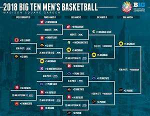 2018 Men's Big Ten Basketball Tournament Bracket ...