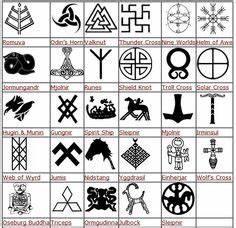 Symbole Mythologie Nordique : symboles forn sidr symbols tatou ~ Melissatoandfro.com Idées de Décoration