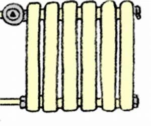 Purger Les Radiateurs : purger un radiateur energie ~ Premium-room.com Idées de Décoration