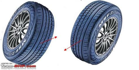 Mrf Zlo Performance Tyres