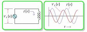 Reactance Of Capacitors And Inductors