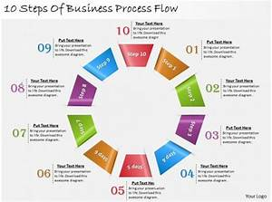 1013 Business Ppt Diagram 10 Steps Of Business Process