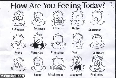 How Are You Feeling Today Jattdisitecom