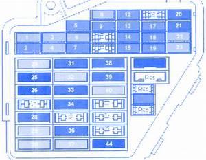 Audi Q5 2013 Interior Fuse Box  Block Circuit Breaker