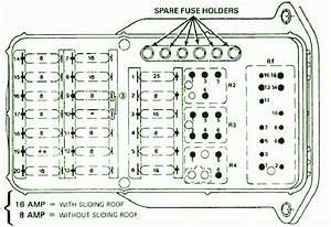 1999 Mercedes E190 Main Fuse Box Diagram  U2013 Auto Fuse Box