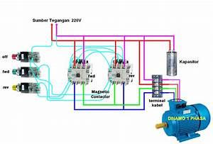 Elektro Mekanik  Em On Twitter   U0026quot Rt  Susjabrik  Gambar Rangkaian Motor Bolak Balik Satu Phasa
