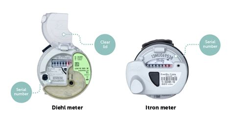 Can I read an Irish Water meter?