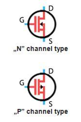 What Field Effect Transistor Fet Basics Unipolar