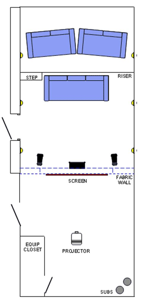 home theater floor plan home theater room layout best layout room