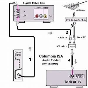 Alpine Rv Camper Satellite Wiring Diagram