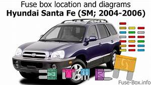Fuse Box Location And Diagrams  Hyundai Santa Fe  Sm  2004