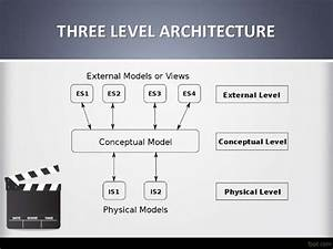 Applications Of Dbms In Film Industry