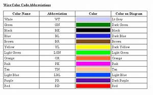 My Turn To Ask For Help - Gm Wiring Color Codes - Corvetteforum