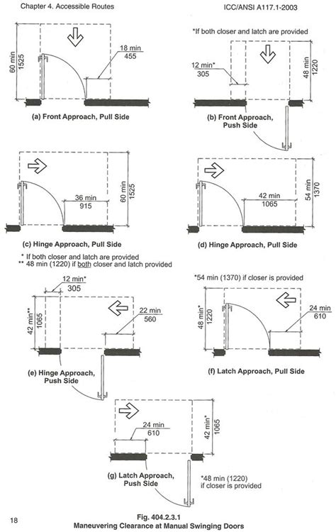 ada door clearance what you need to about door approach and manuvering