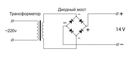 Обеспечение устойчивой работы генератора за счет устранения перекоса фаз перекоса напряжений