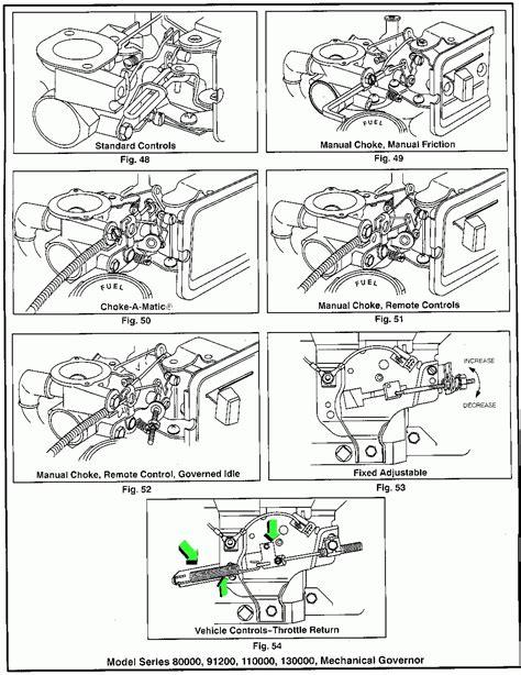 Briggs Stratton Parts Diagram Automotive