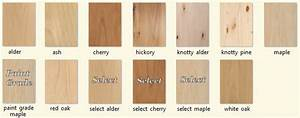 Download Light Wood Stain PDF knives for carving wood