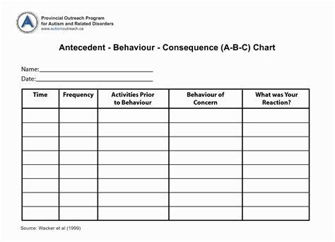 Abc Behaviour Chart Template by Abc Chart Template Abc Behaviour Chart Template Dementia