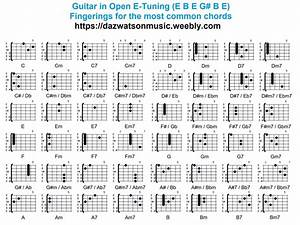 Drop C Chord Chart Guitar Tunings Dw Music Simplesite Com