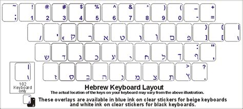 Hebrew Keyboard Overlays