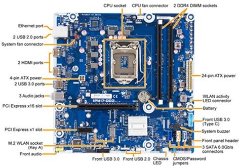 Desktop Pcs Motherboard Specifications Odense