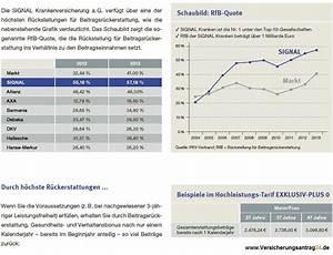 Signal Iduna Krankenversicherung Rechnung Einreichen : befreiung von der krankenversicherungspflicht bei arbeitgeberwechsel ber jaeg ~ Themetempest.com Abrechnung