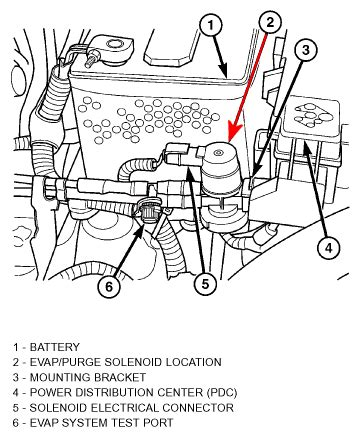 2011 Jeep Wrangler Purge Solenoid Wiring Diagram liberty i a jeep liberty dtc codes p0122 p0442