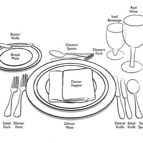 correct way to set a table the correct way to set your table tableware pinterest
