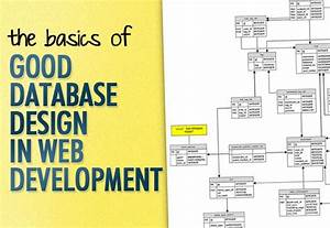 The 25  Best Database Design Ideas On Pinterest