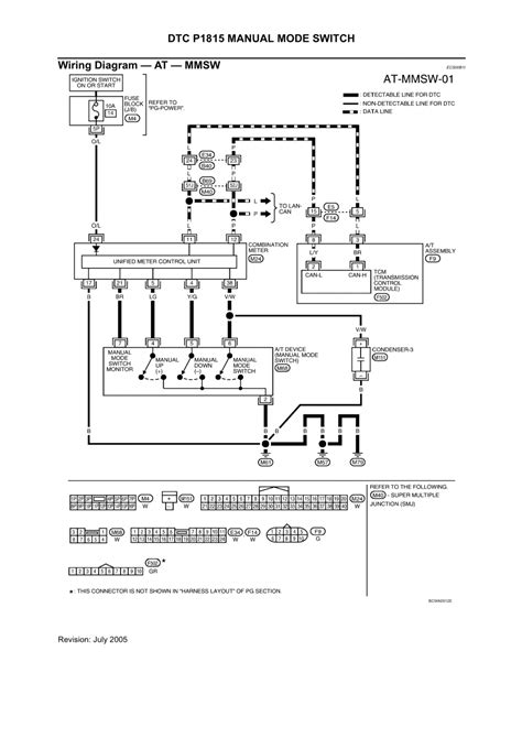 Repair Guides Transmission Transaxle Automatic