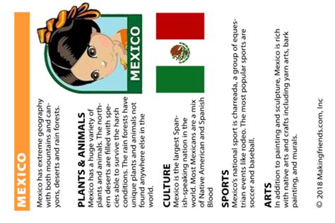 facts  mexico makingfriends